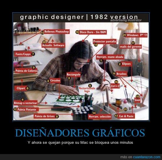 1982,Diseño Gráfico,Mac
