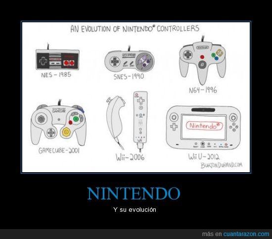 64,control,evolucion,gamecube,mando,nes,nintendo,supernintendo,wii,wiiU