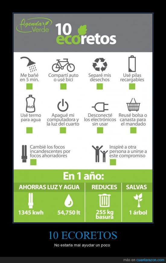 agua,basura,calentamiento global,ecología,ecoretos,energia,reciclar,retos