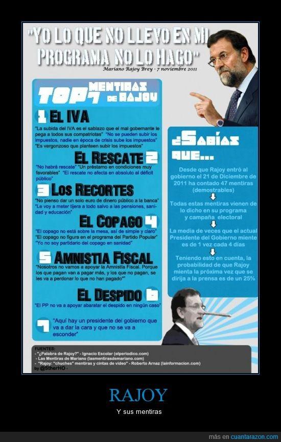 abaratar,amnistia,copago,despido,educacion,fiscal,iva,mentiras,PP,rajoy,recortes,reformas,rescate,sanidad,subida