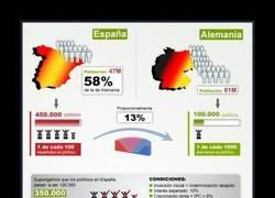 Enlace a RESCATEMOS ESPAÑA
