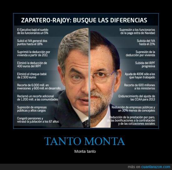Mierda,Políticos,Rajoy,Recortes,Zapatero