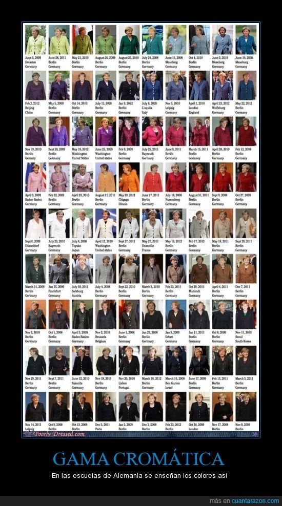 colores,gama cromática,Merkel