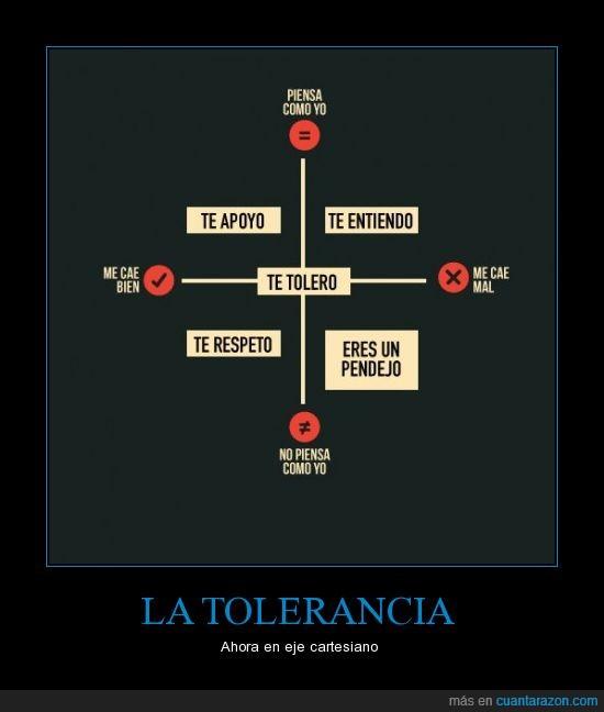 bien,eje cartesiano,mal,pensar,respeto,tolerancia