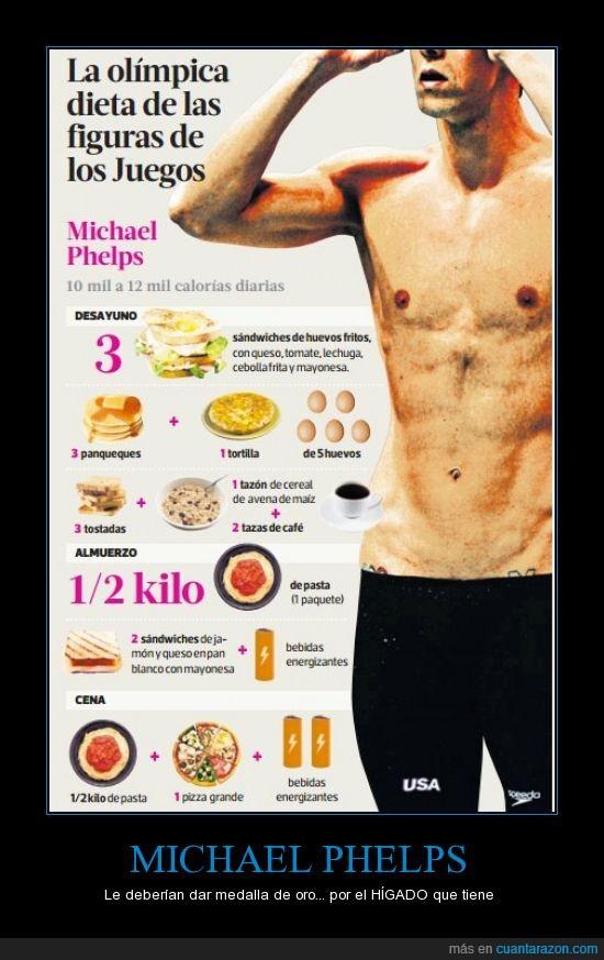 calorias,comida,Juegos Olímpicos,Michael,Olimpíadas,pasta,Phelps