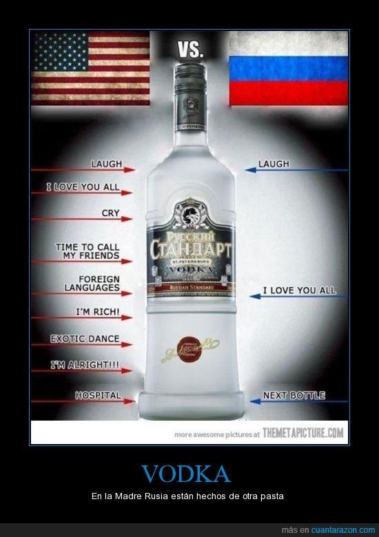 amigo,bailar,bien,borracho,eeuu,efectos,estadounidenses,lengua,llamar,otra,rusos,vodka