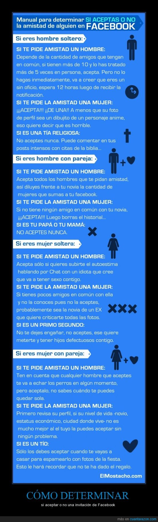 aceptar,amistad,facebook,foto,friend,hombre,invitacion,mujer,novia,novio,request
