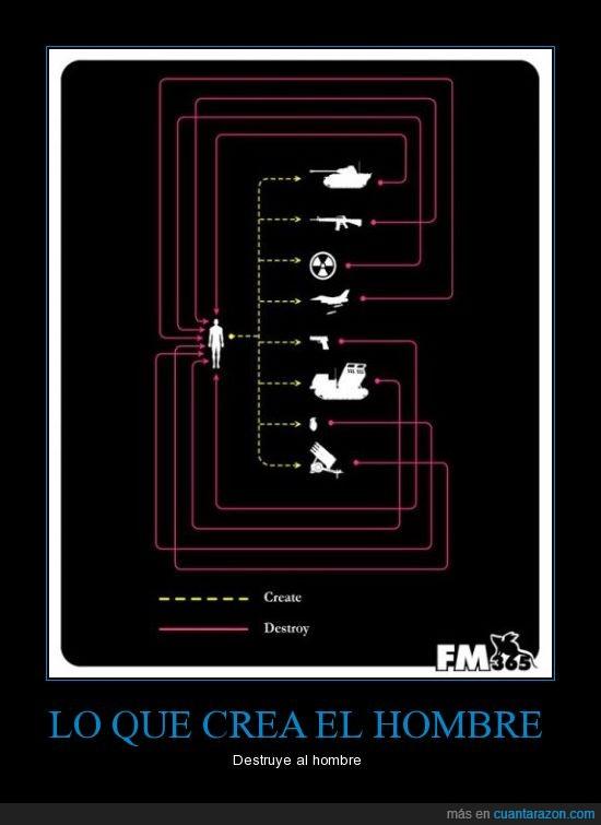 arma,bomba,crea,guerra,hombre,mata,muerte,nuclear,pistola,tanque