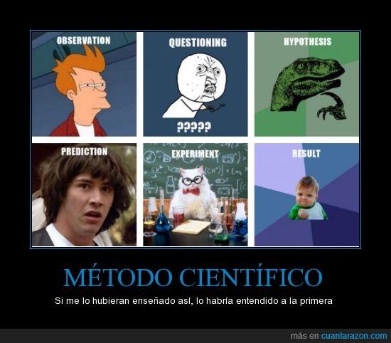 ciencia,filosoraptor,fry,gato,keanu conspiracy,meme,metodo,success kid,y u no