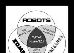 Enlace a MATAR HUMANOS