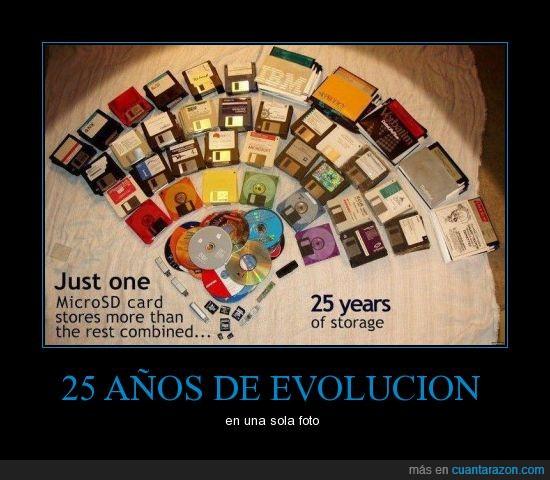 años,disquete,evolución,informática,memoria,tecnología