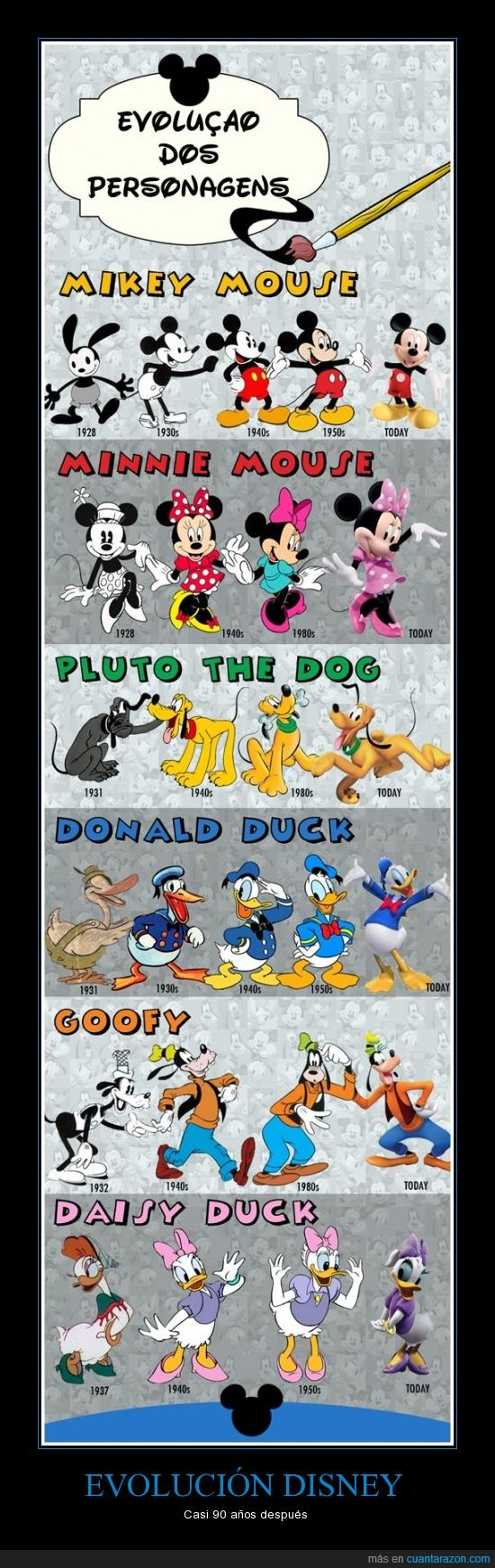daisy era la pantoja,disney,donald,evolucion,goofy,mickey,minnie,pantoja pls,pluto