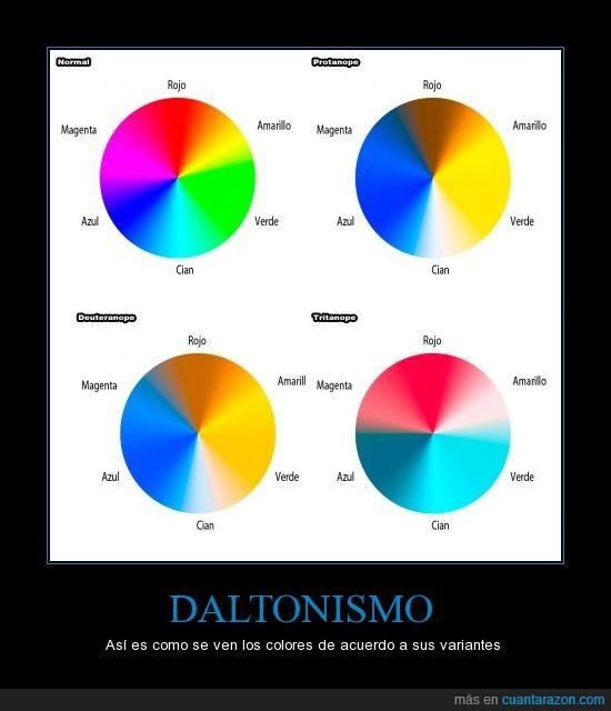 Colores,Daltonicos,Daltonismo,Me pregunto cuantos podrán morir en paz después de esto,Realidad