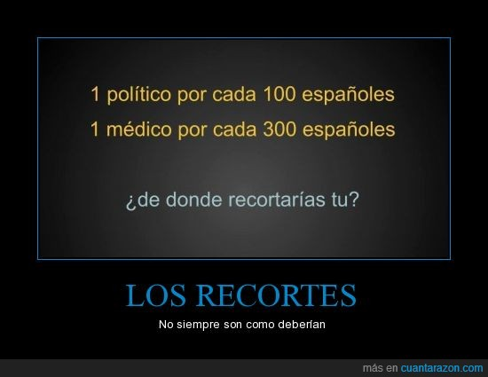 españa,médicos,política,políticos,recortes,sanidad