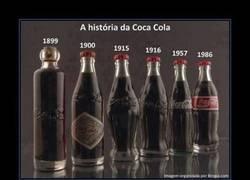 Enlace a COCA COLA