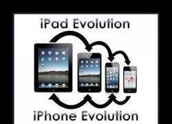 Enlace a EVOLUCIÓN DE APPLE