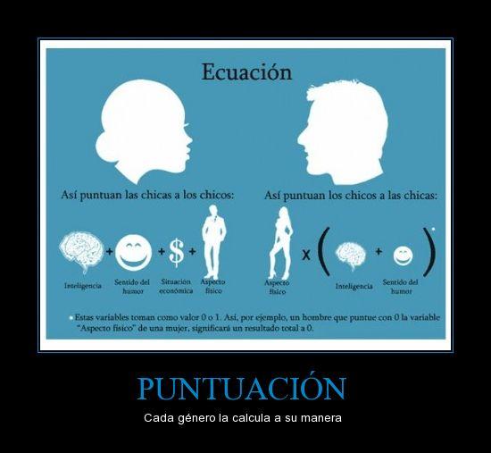 belleza,chicas,chicos,ecuacion,físico,hombres,inteligencia,mujeres,puntuacion