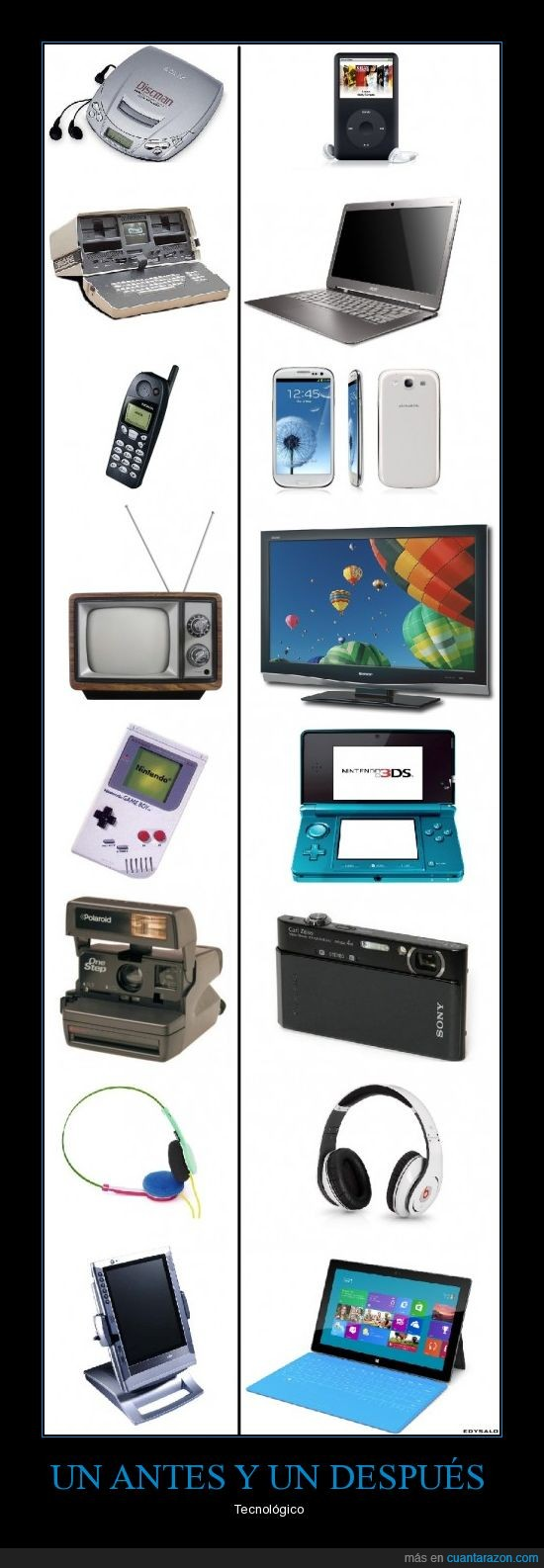 antes,apple,audifonos,camara,despues,digital,galaxy,ipod,laptop,mac,mp3,nokia,pc,sansumg,tablet,tecnologia,tv,windows