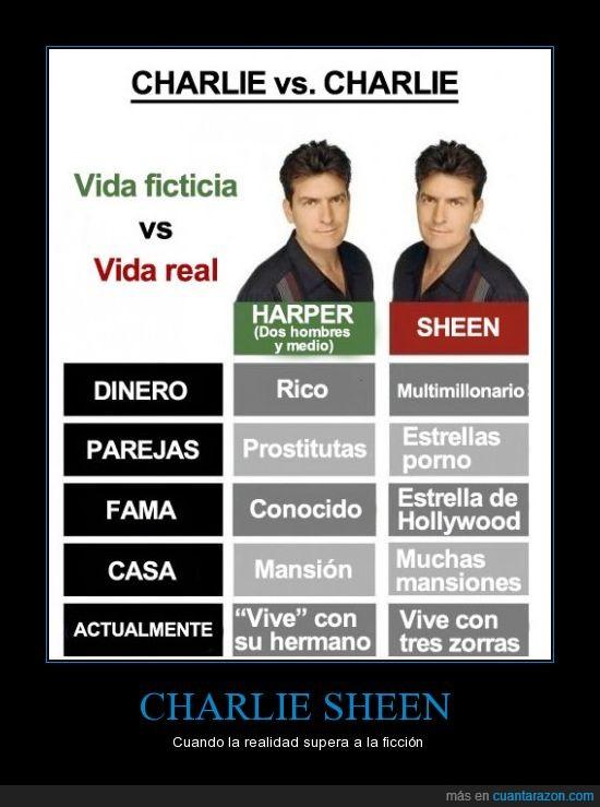 charlie sheen,charly sheen,dos hombres y medio,drogas,harper,millonario,rico