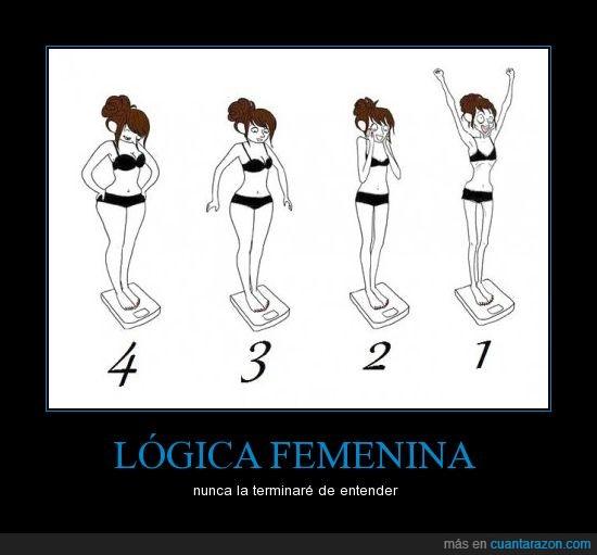 anorexias,cuerpos,femenina,lógica,pesos