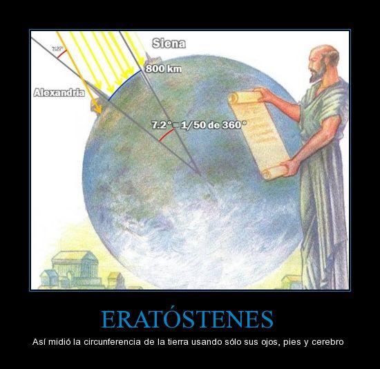 angulo,circunferencia,Eratóstenes,tierra