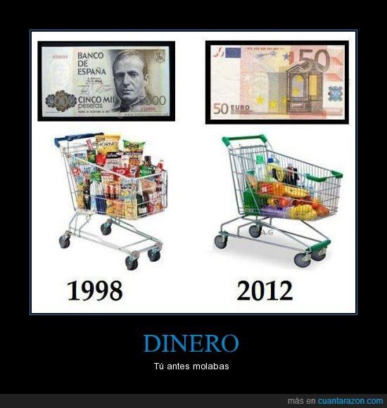 carro,compra,dinero,euro,peseta,vacio