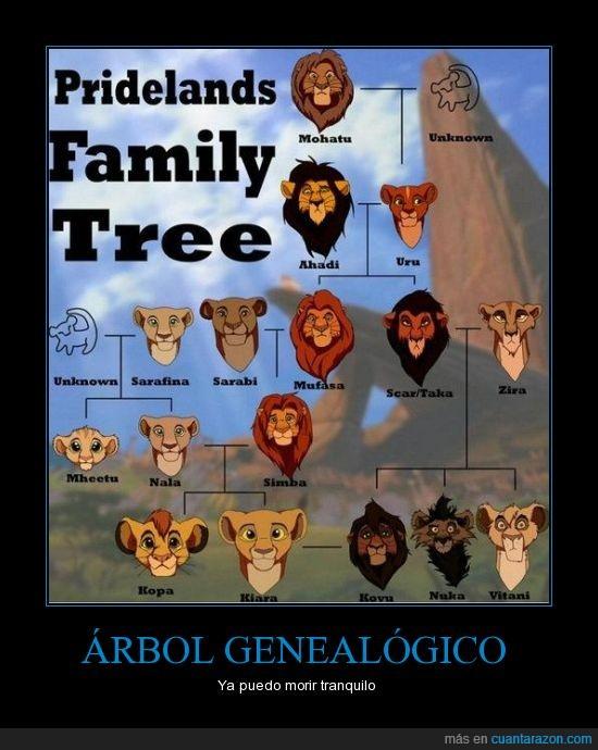 árbol,familia,genealógico,mufasa,rey león,scar,simba