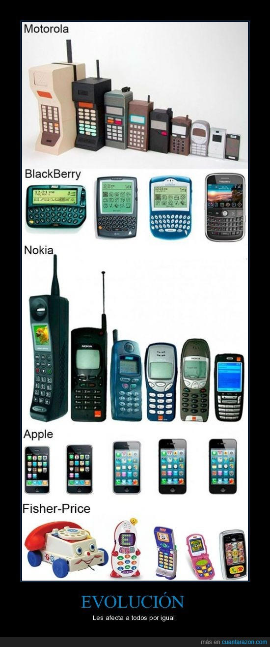 apple,BlackBerry,Fisher.Price,motorola,móvil,nokia,rectángulo