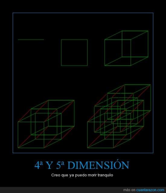 cubo,cubo de Frink,dimensión,muchas líneas,si ves sábanas es que estás en el cuarto de la ropa blanca