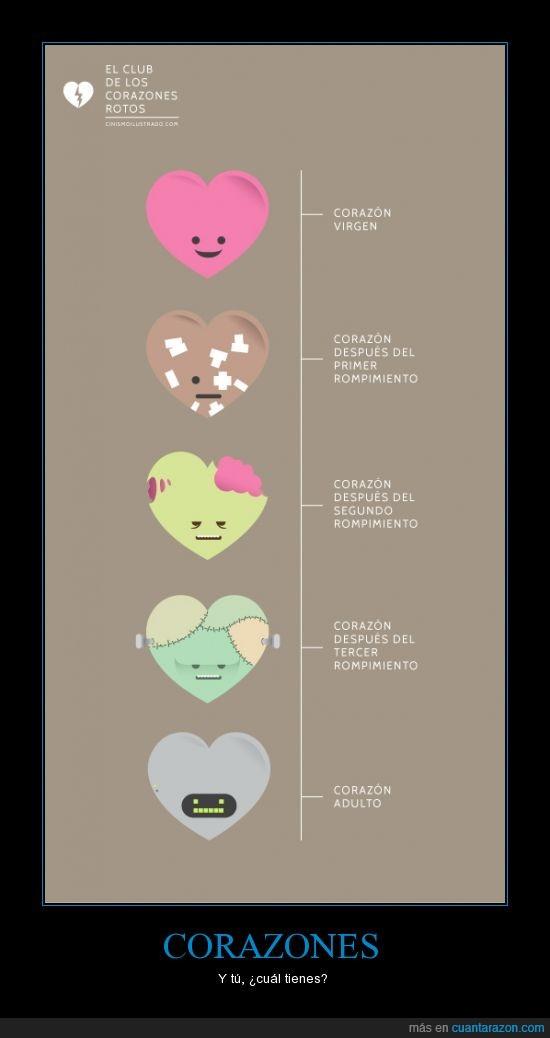 aduto,antes,corazon,despues,niño,robot,tipo,virgen,zombie