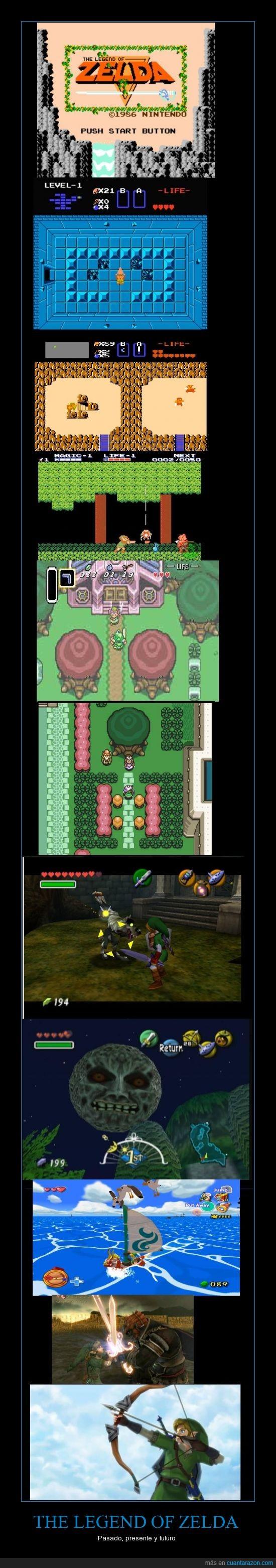 3ds,futuro me refiero al WiiU,game cube,hyrule,link,n64,nintendo,zelda