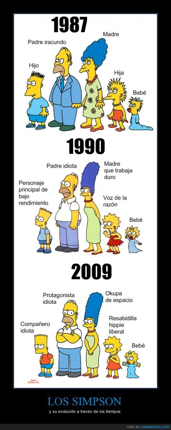 Años,bart,Evolución,Fox,idiota,lisa,marge,Matt Groening,personaje,Simpsons