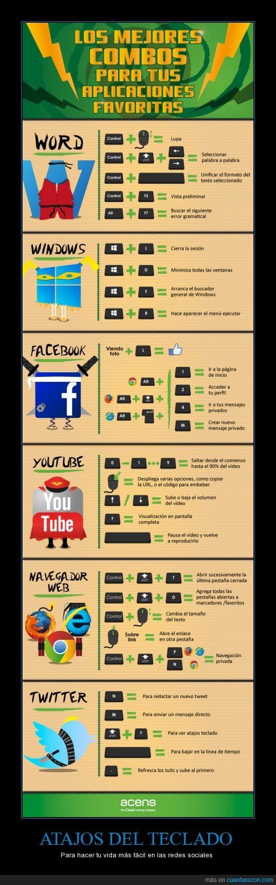 atajo,ayuda,shortcut,teclado,truco,twitter. facebook,word