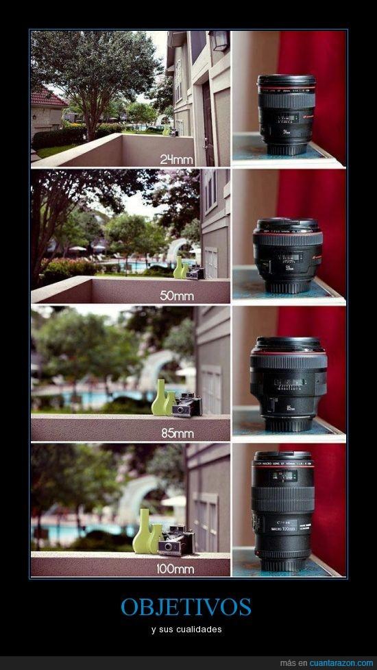 cámares,fotos,imagenes,lentes,lentilla,objetivos