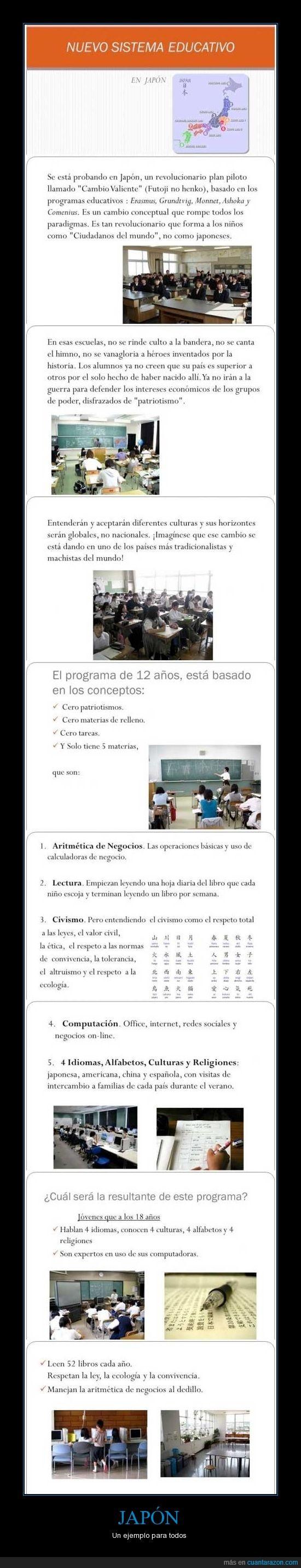 educacion,internet,latinoamerica,liderazgo,paises