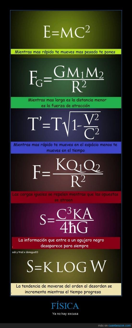 Alex es fisico,aprender,Ciencia,fisica,leyes de la fisica,teorema
