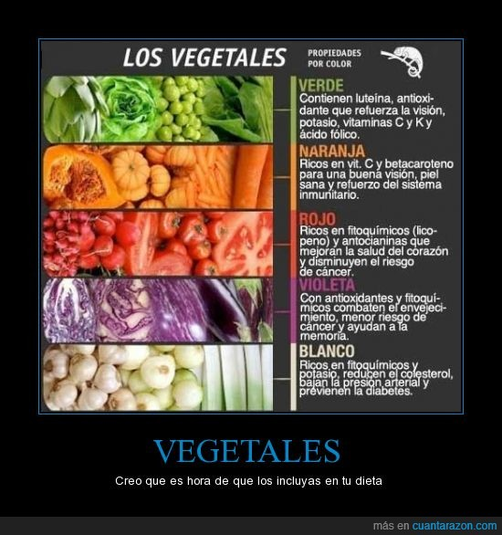 antioxidante,colores,comida,dieta,información,también como bacon,vegetales
