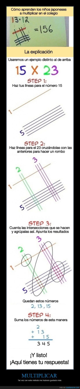 contar,facil,interseccion,japon,linea,matematicas,metodo,multiplicacion,niño,operacion,respuesta,suma