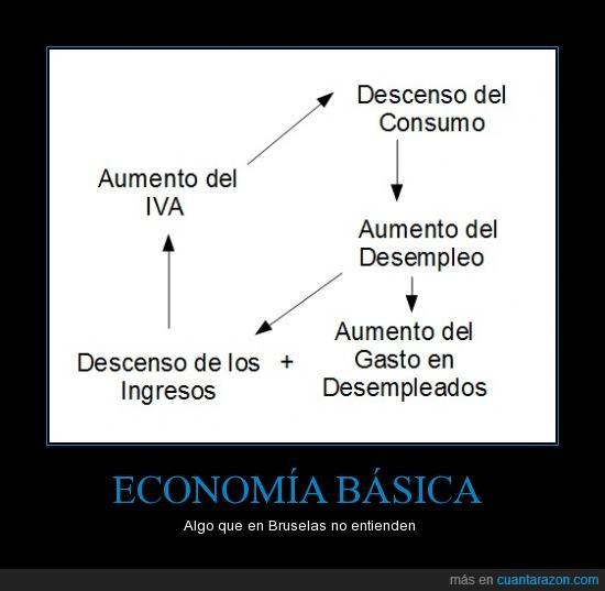 Bruselas,Crisis,Economía,IVA,Paro,UE
