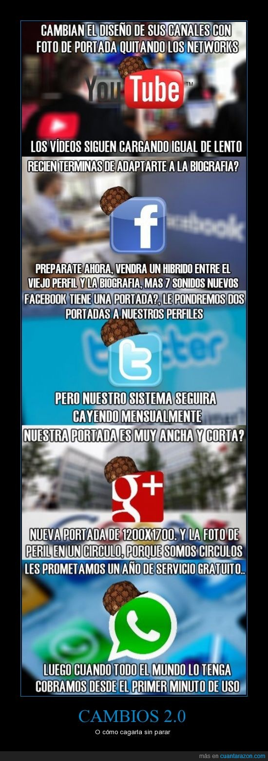 cambios,facebook,google,redes,twitter,whatsapp,youtube