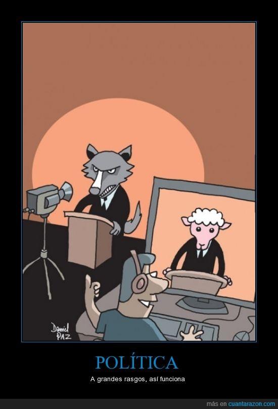descripción,grafica,lobo,oveja,politica