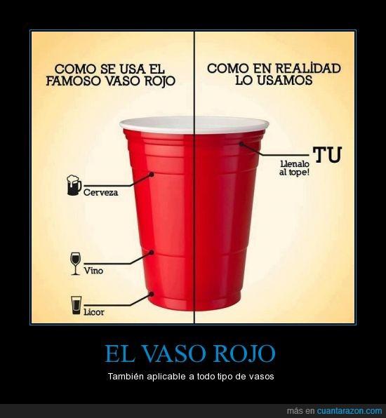 alcohol,americano,emborrachar,guía,peliculas,usar,Vaso rojo