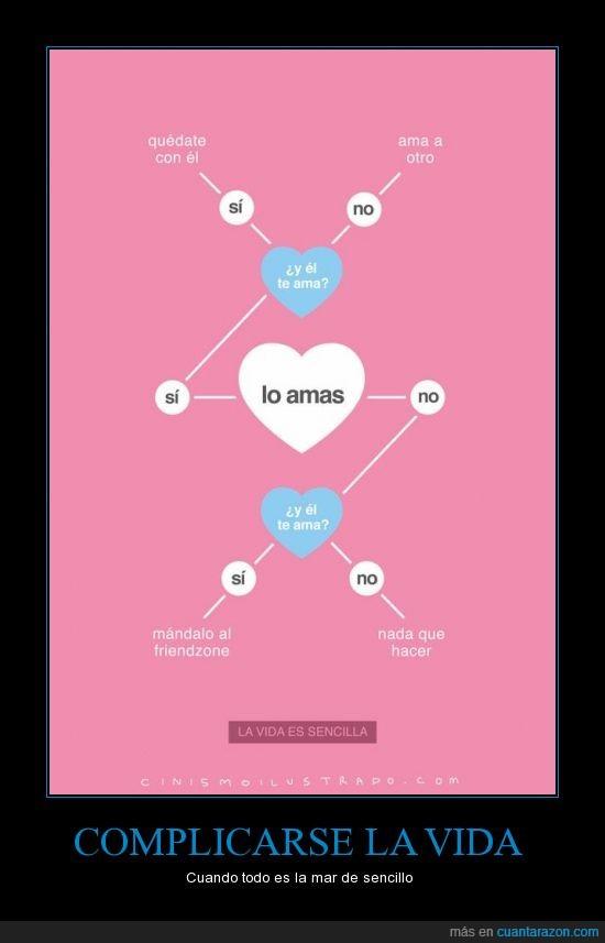 ama a otro,amor,cinismo,frienzone,La vida es sencilla
