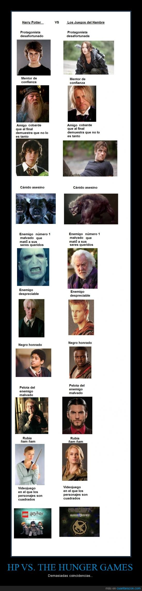 Harry Potter,Katniss Everdeen,mentor,negro,perro asesino,rubias