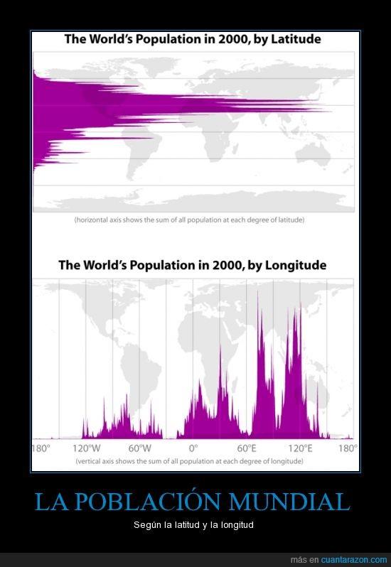 gente,latitud,longitud,población