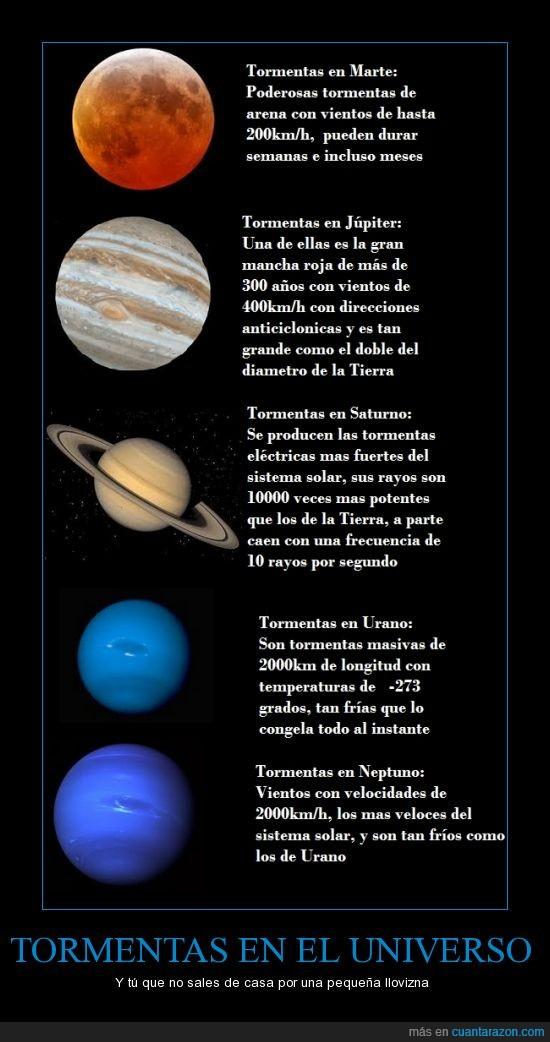 devastadoras,marte,neptuno,planetas,tormentas en el sistema solar,urano