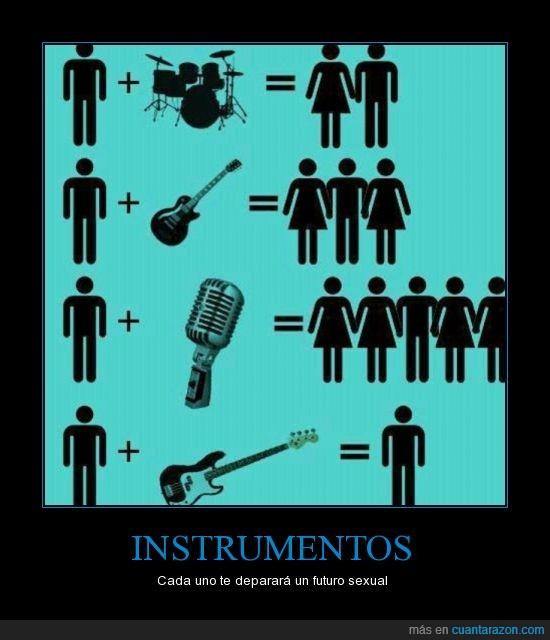 bajo,batería,guitarra,voz