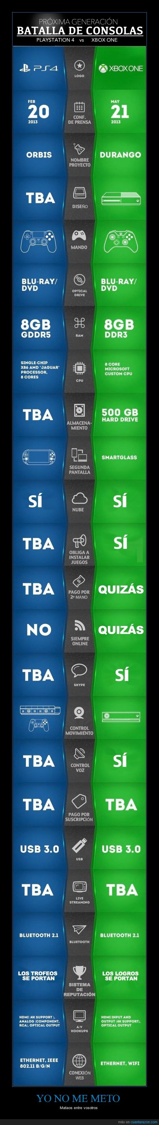 comparacion,playstation,ps4,xbox one