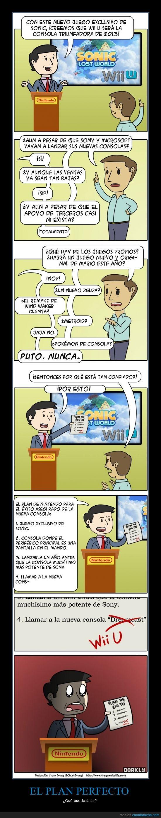 Dreamcast,éxito,Nintendo,playstation,Sega,Sonic,ventas,Wii U