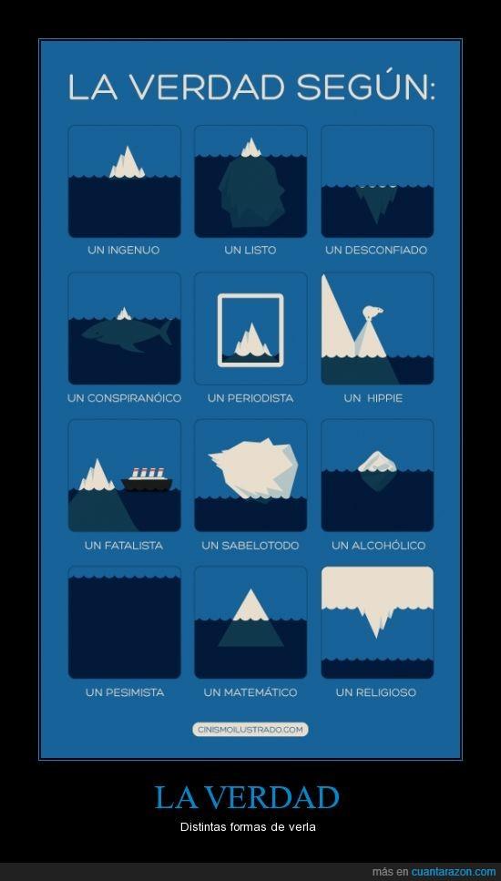 cinismo,hielo,iceberg,percepción,realidad,verdad